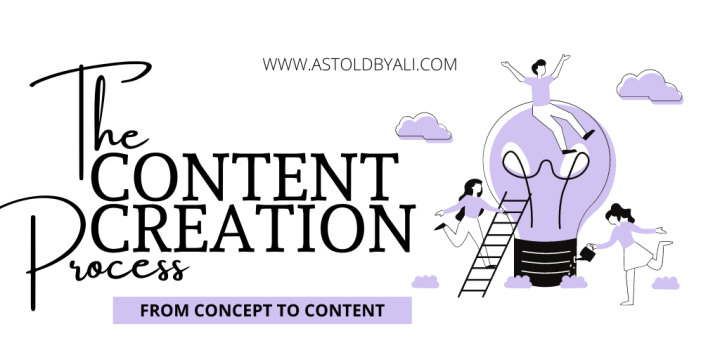The Content Creation Process – From Concept to Content